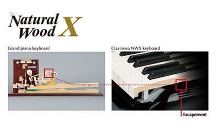 le clavier NaturalWood X