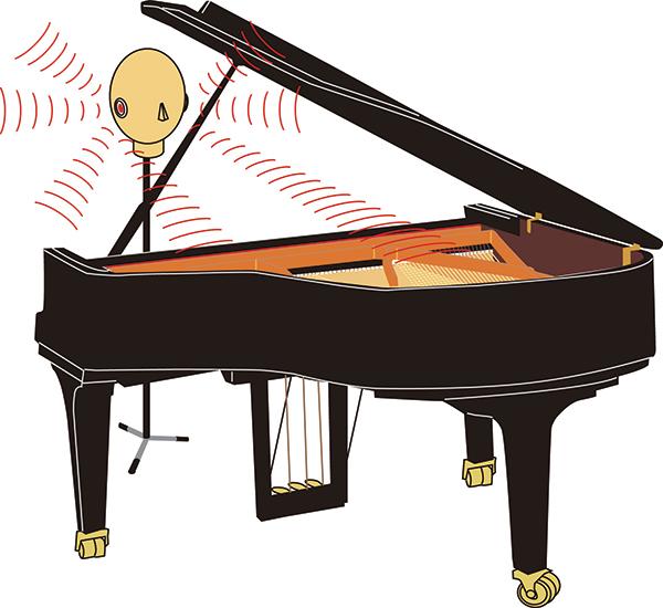 Yamaha Silent Technologie Binaural